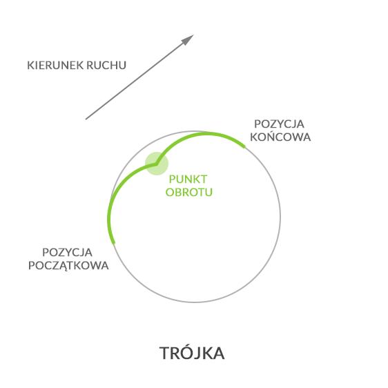 Trójka, autor: wintersports